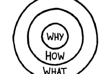 Golden-Circle-van-Simon-Sinek